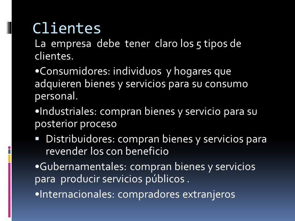 Clientes La empresa debe tener claro los 5 tipos de clientes.