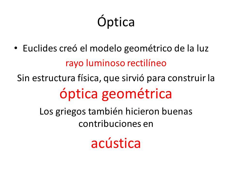 acústica Óptica Euclides creó el modelo geométrico de la luz
