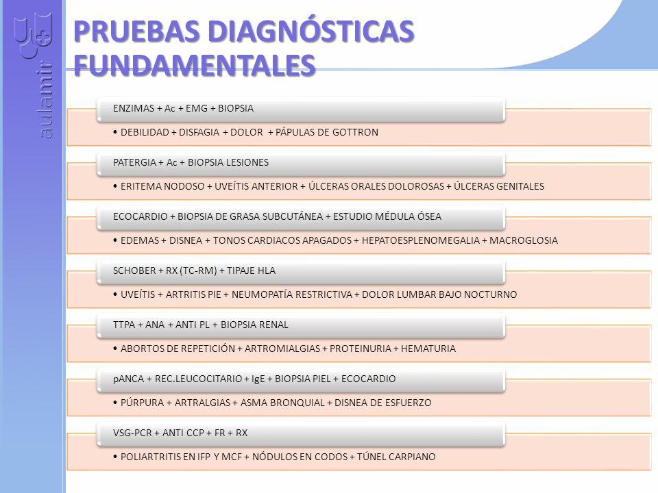 PRUEBAS DIAGNÓSTICAS FUNDAMENTALES