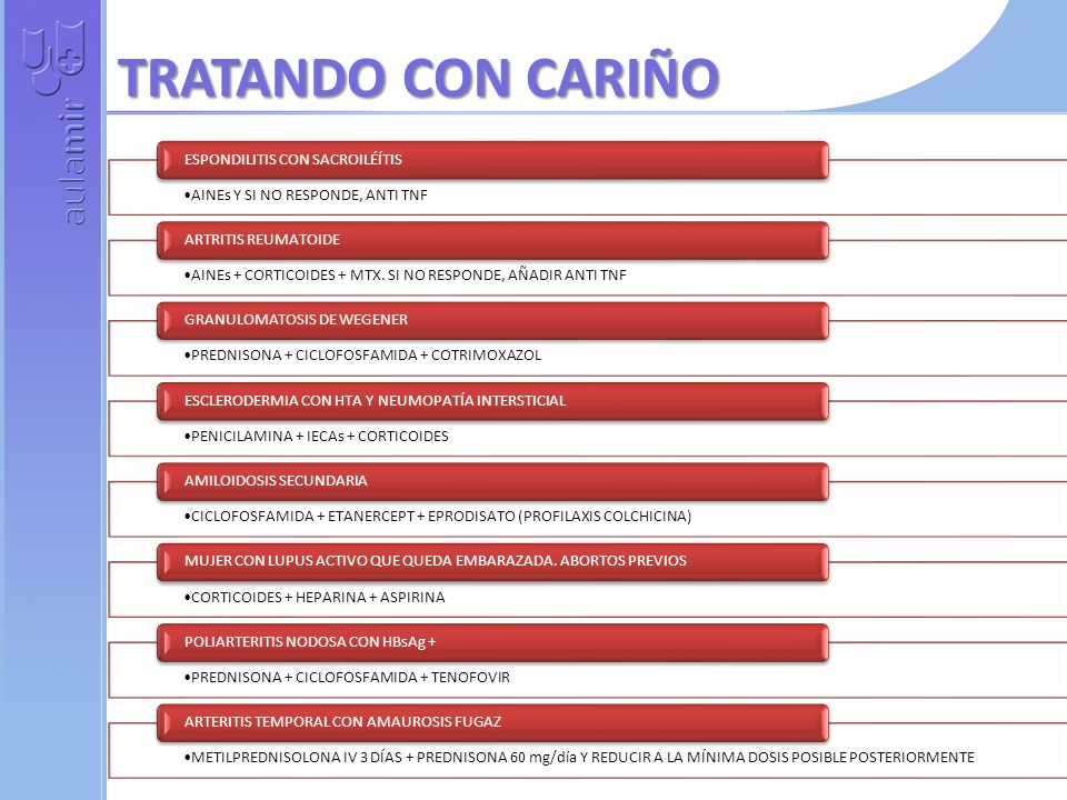 TRATANDO CON CARIÑO ESPONDILITIS CON SACROILÉÍTIS