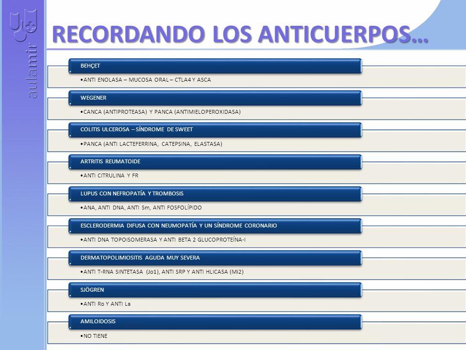 RECORDANDO LOS ANTICUERPOS…