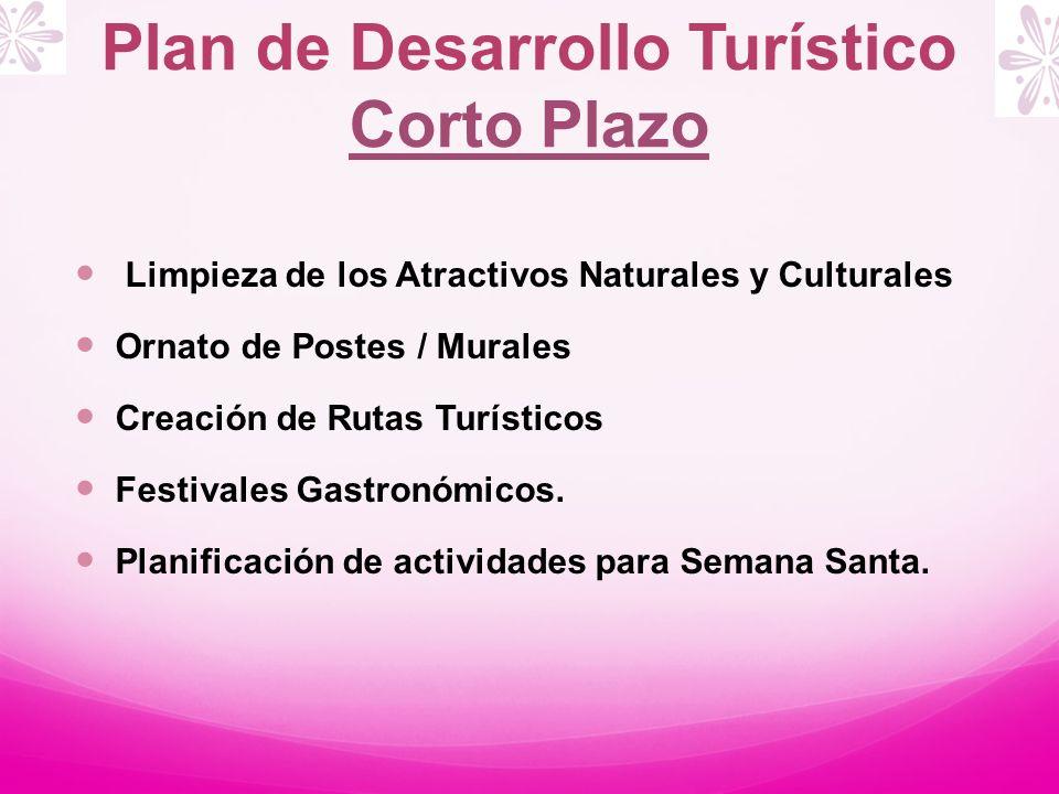 Plan de Desarrollo Turístico Corto Plazo