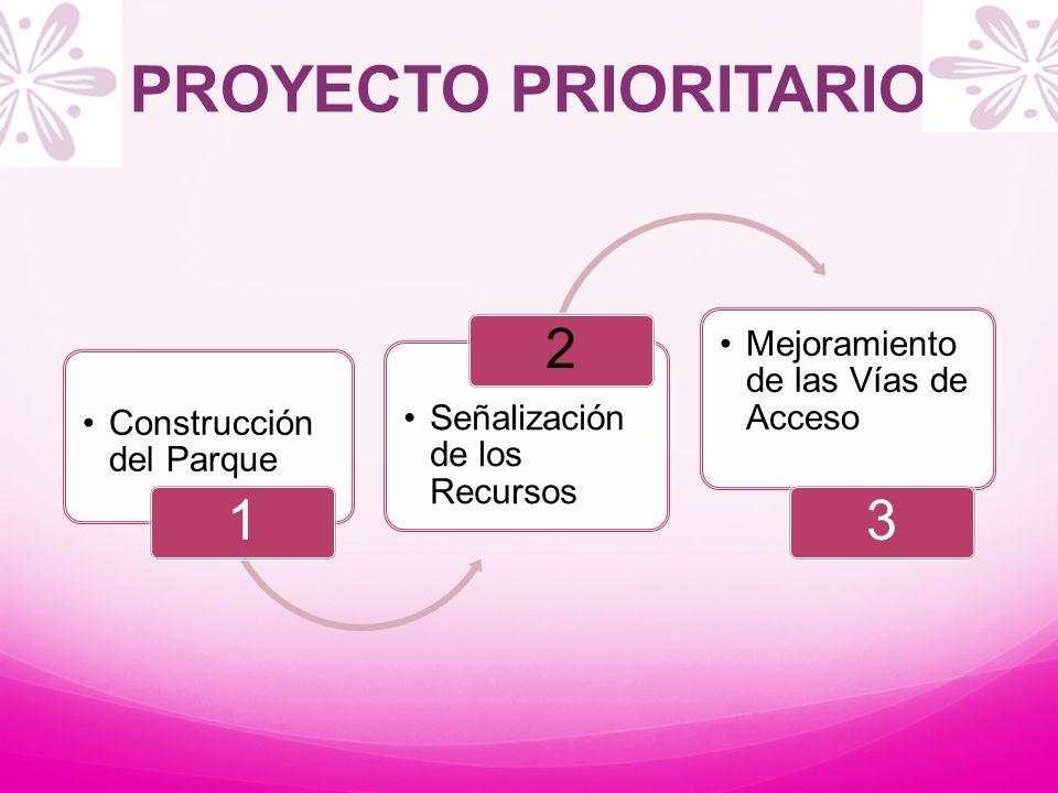 PROYECTO PRIORITARIO 1 2 3 Mejoramiento de las Vías de Acceso