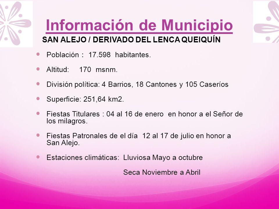 Información de Municipio