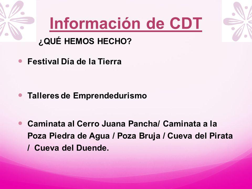 Información de CDT ¿QUÉ HEMOS HECHO Festival Día de la Tierra