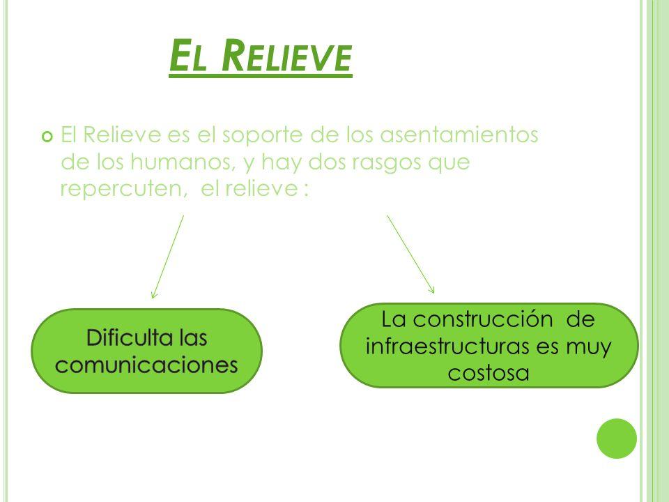 El Relieve El Relieve es el soporte de los asentamientos de los humanos, y hay dos rasgos que repercuten, el relieve :