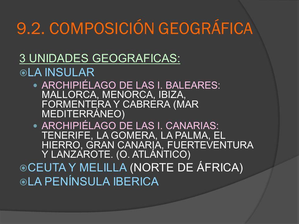 9.2. COMPOSICIÓN GEOGRÁFICA
