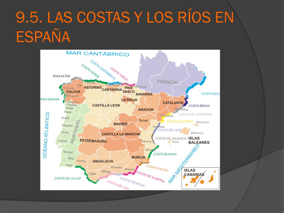 9.5. LAS COSTAS Y LOS RÍOS EN ESPAÑA