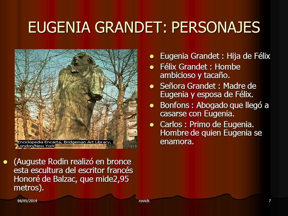 EUGENIA GRANDET: PERSONAJES