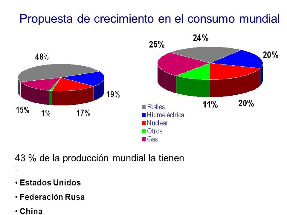 Propuesta de crecimiento en el consumo mundial