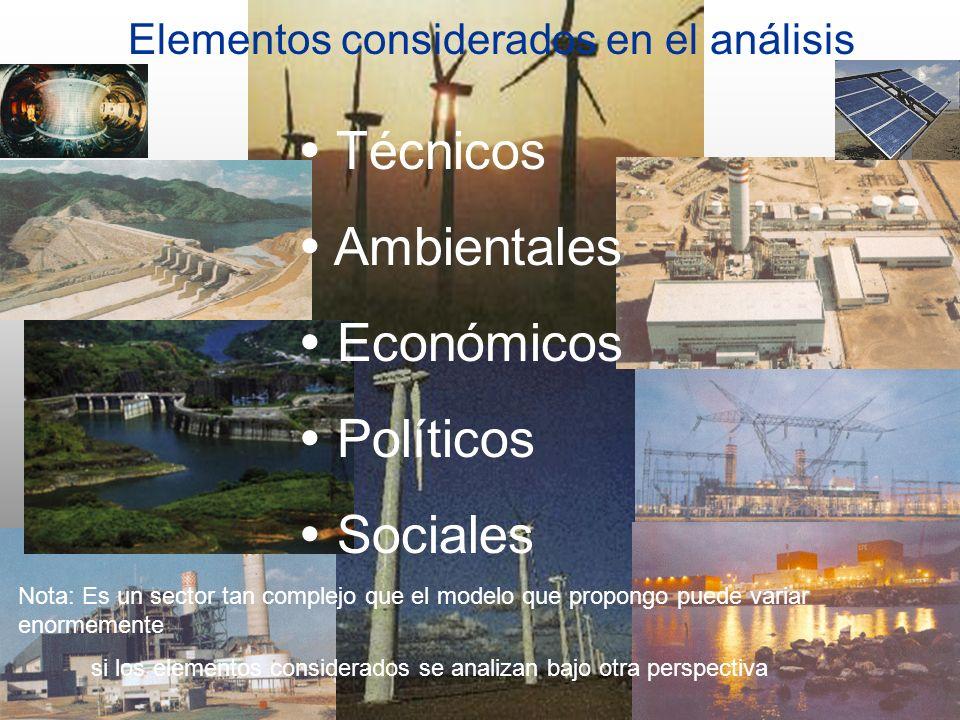 Elementos considerados en el análisis