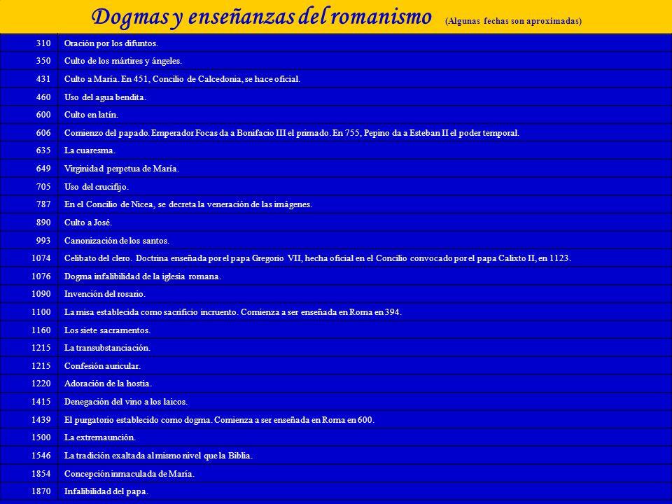 Dogmas y enseñanzas del romanismo (Algunas fechas son aproximadas)