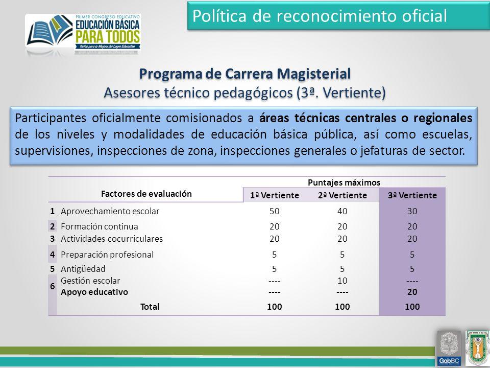 Programa de Carrera Magisterial Factores de evaluación