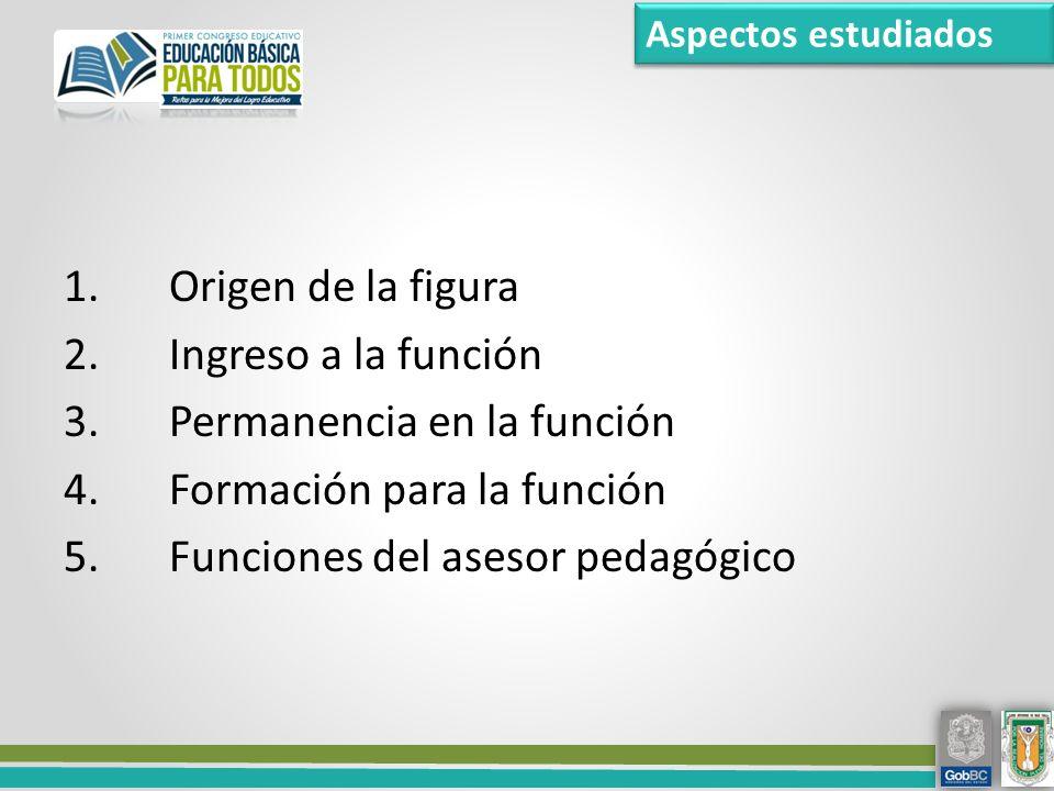 3. Permanencia en la función 4. Formación para la función