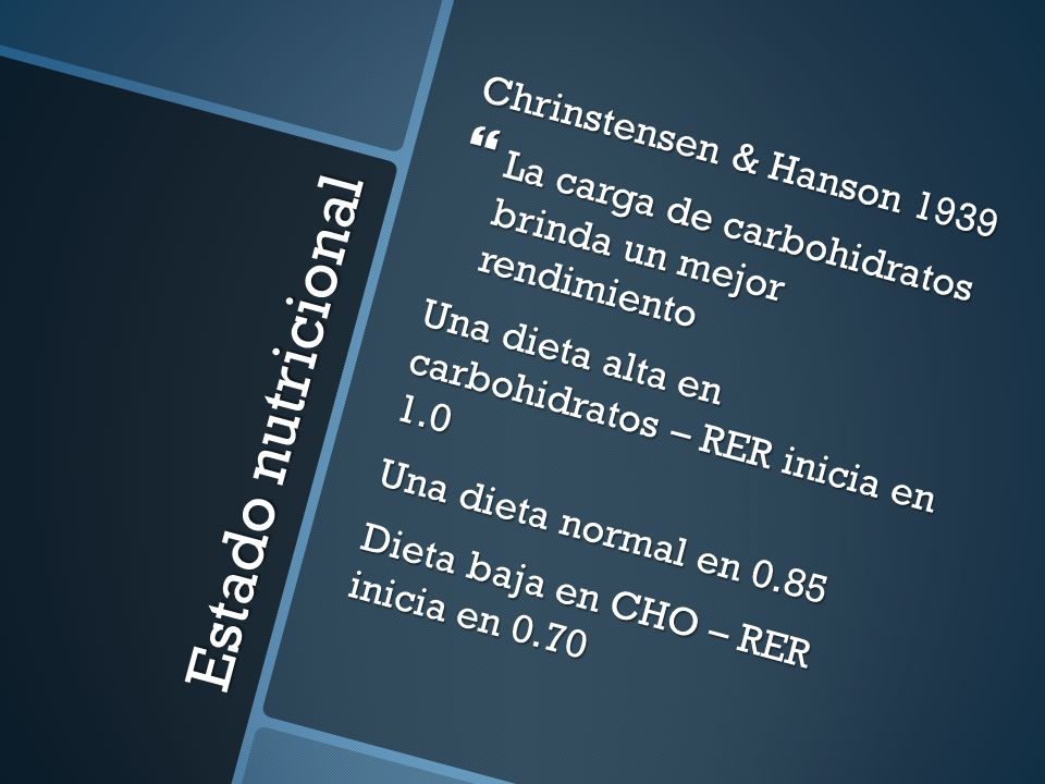 Estado nutricional Chrinstensen & Hanson 1939