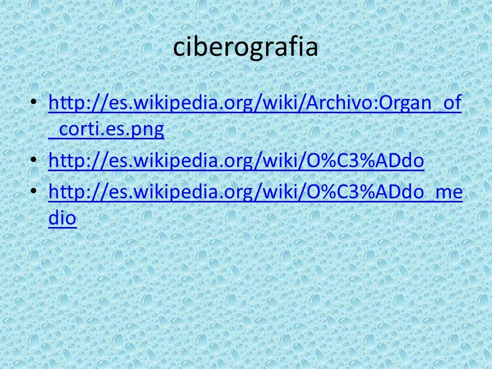 ciberografia http://es.wikipedia.org/wiki/Archivo:Organ_of_corti.es.png. http://es.wikipedia.org/wiki/O%C3%ADdo.