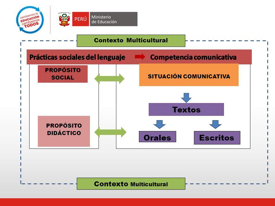 Prácticas sociales del lenguaje Competencia comunicativa