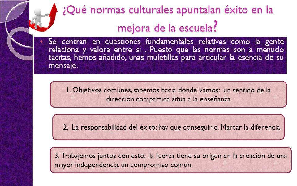 ¿Qué normas culturales apuntalan éxito en la mejora de la escuela
