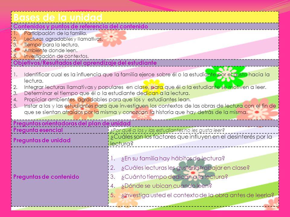 Bases de la unidad Contenidos y puntos de referencia del contenido