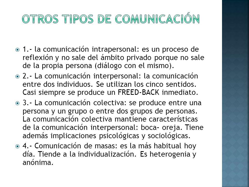 Otros TIPOS DE COMUNICACIÓN