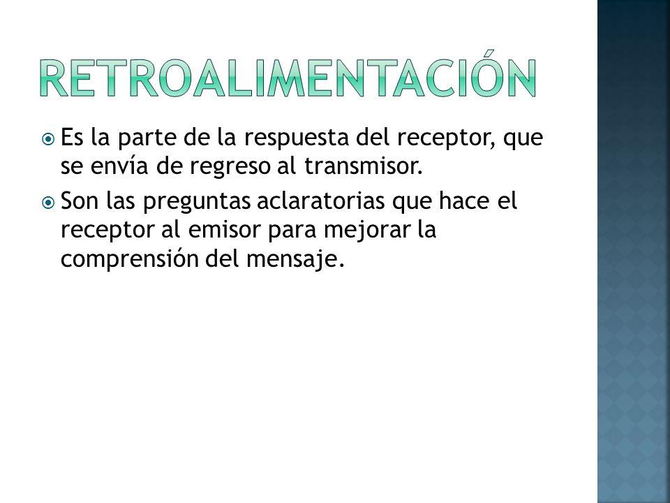RETROALIMENTACIÓN Es la parte de la respuesta del receptor, que se envía de regreso al transmisor.