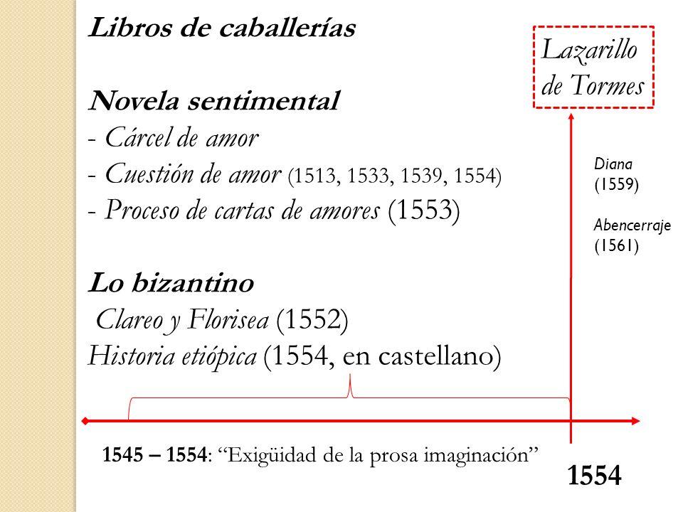 1545 – 1554: Exigüidad de la prosa imaginación