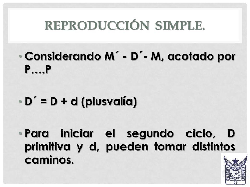 Reproducción simple. Considerando M´ - D´- M, acotado por P….P