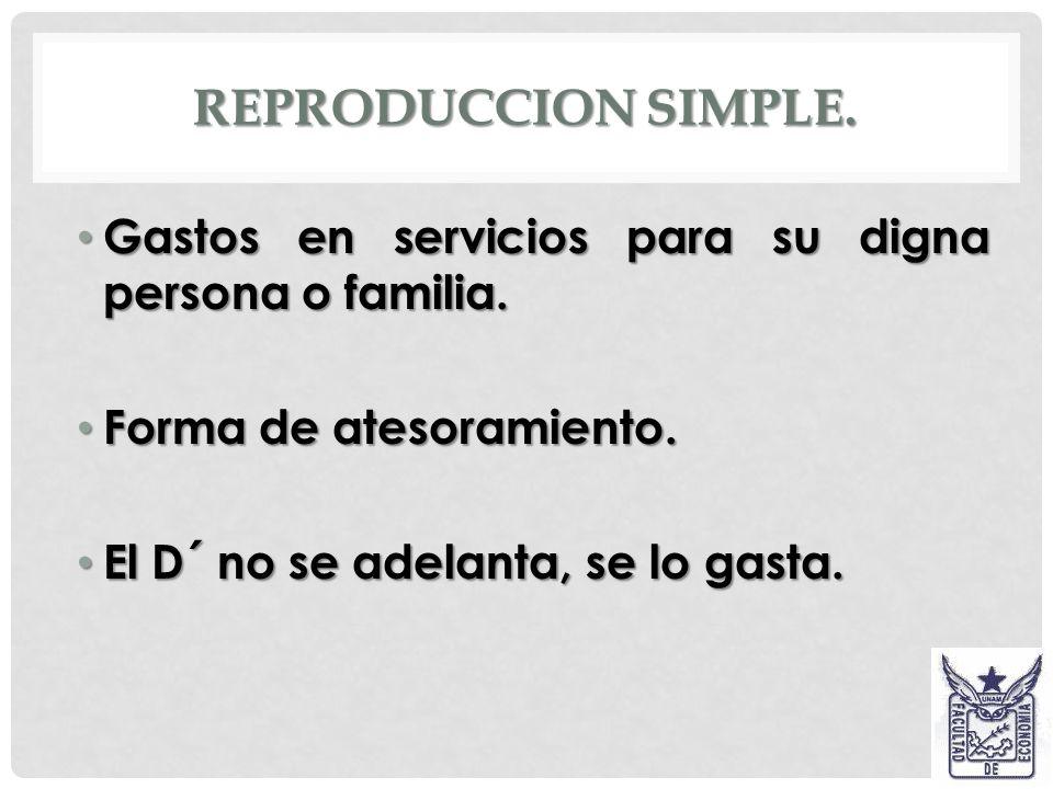 REPRODUCCION SIMPLE. Gastos en servicios para su digna persona o familia.