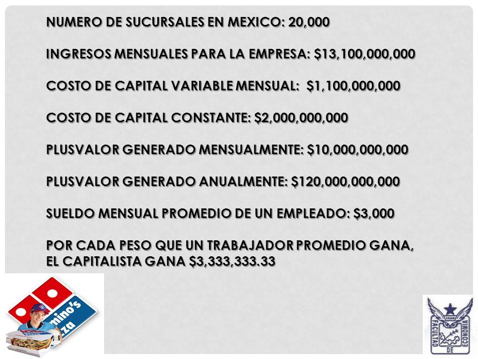 NUMERO DE SUCURSALES EN MEXICO: 20,000