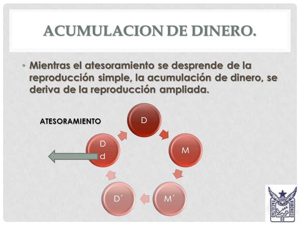 ACUMULACION DE DINERO.
