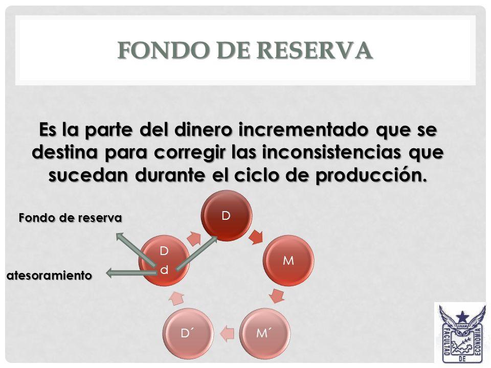 FONDO DE RESERVA Es la parte del dinero incrementado que se destina para corregir las inconsistencias que sucedan durante el ciclo de producción.