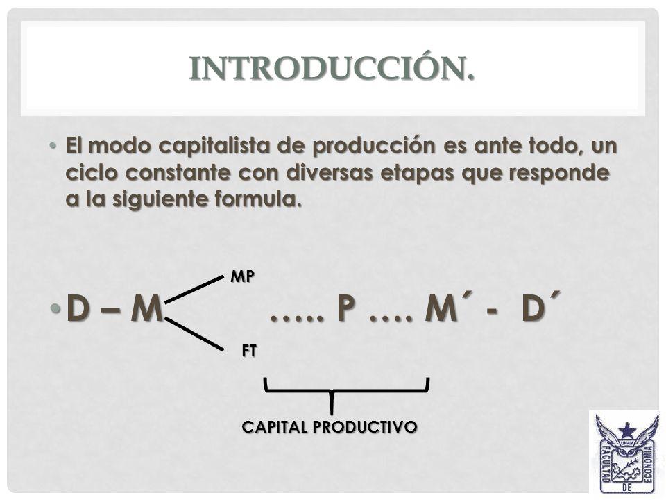 D – M ….. P …. M´ - D´ Introducción.