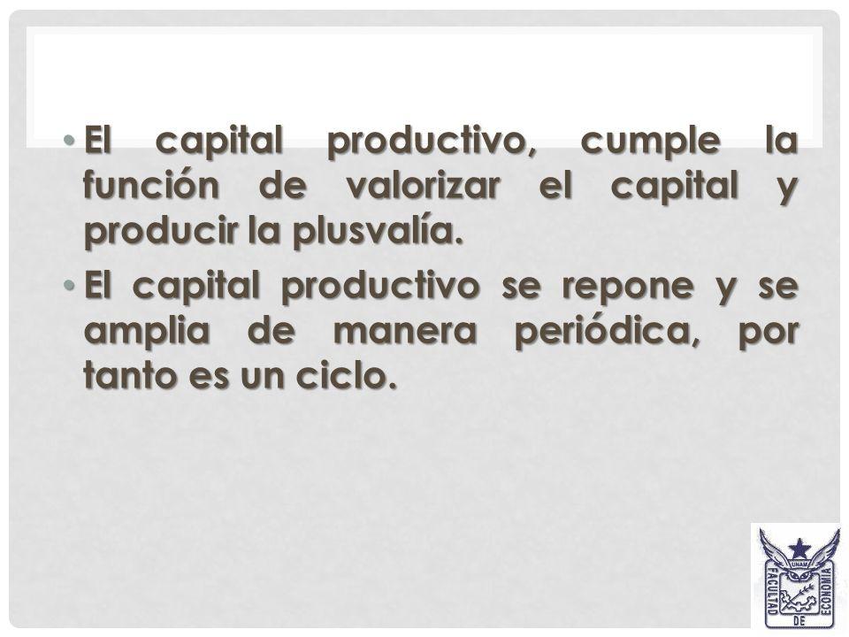 El capital productivo, cumple la función de valorizar el capital y producir la plusvalía.