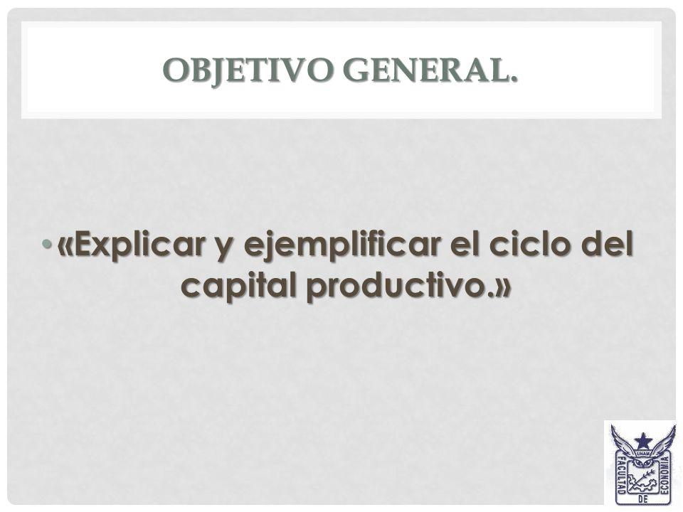 «Explicar y ejemplificar el ciclo del capital productivo.»