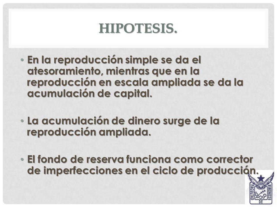 HIPOTESIS. En la reproducción simple se da el atesoramiento, mientras que en la reproducción en escala ampliada se da la acumulación de capital.
