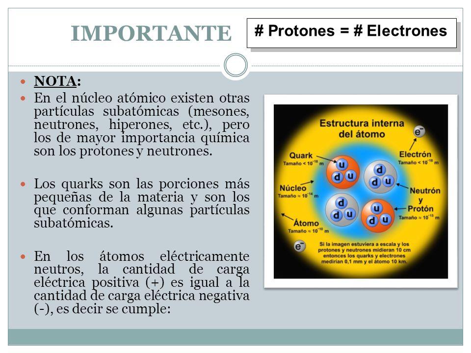 # Protones = # Electrones