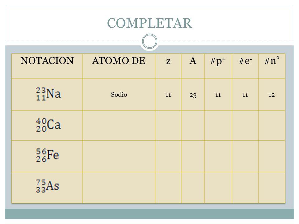 COMPLETAR NOTACION ATOMO DE z A #p+ #e- #nº Sodio 11 23 12