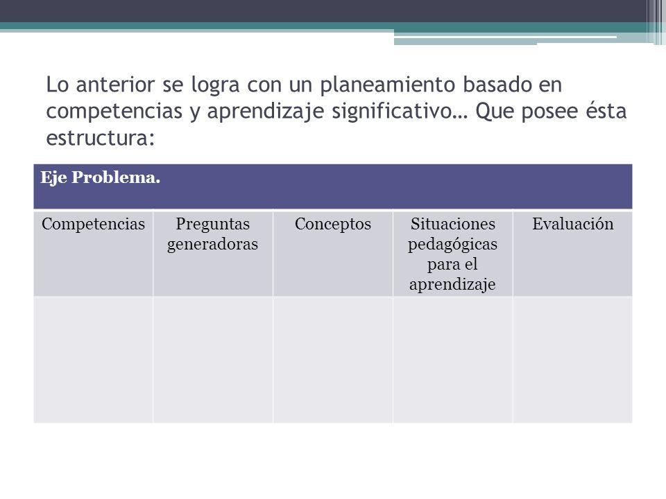 Lo anterior se logra con un planeamiento basado en competencias y aprendizaje significativo… Que posee ésta estructura: