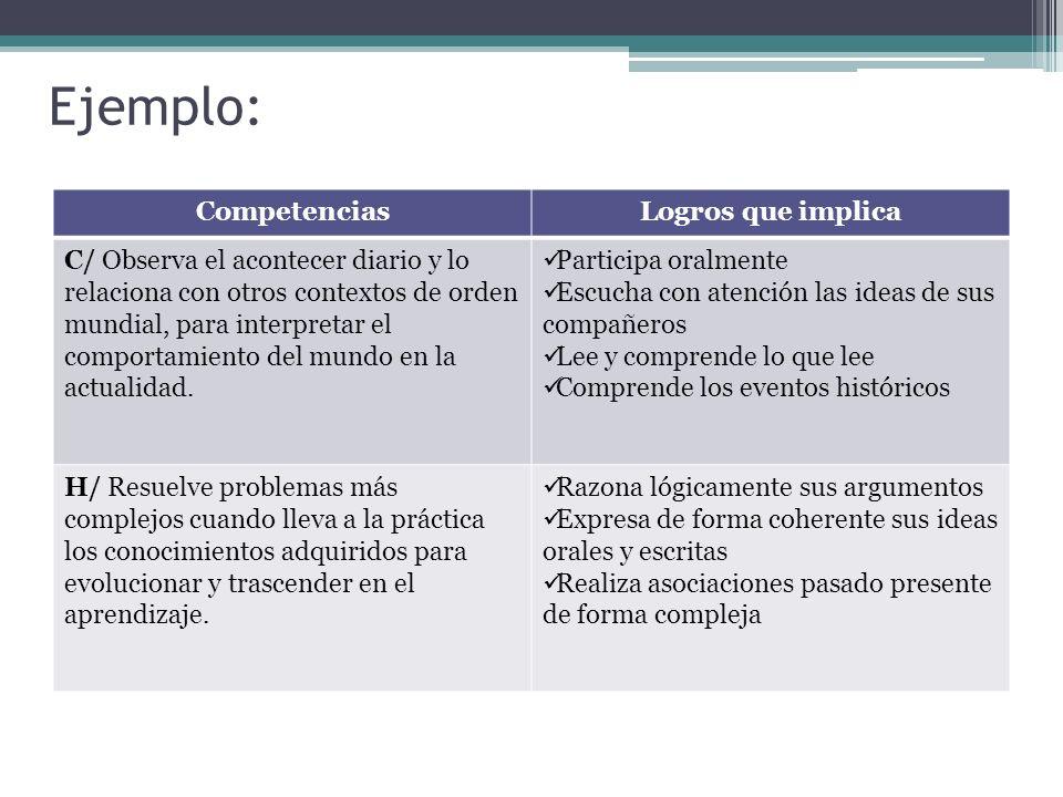 Ejemplo: Competencias Logros que implica
