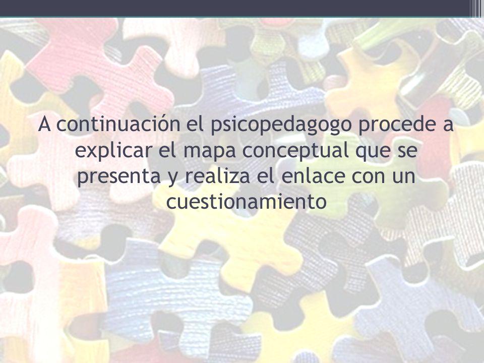 A continuación el psicopedagogo procede a explicar el mapa conceptual que se presenta y realiza el enlace con un cuestionamiento