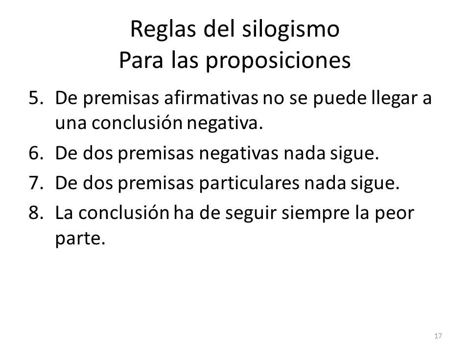 Reglas del silogismo Para las proposiciones