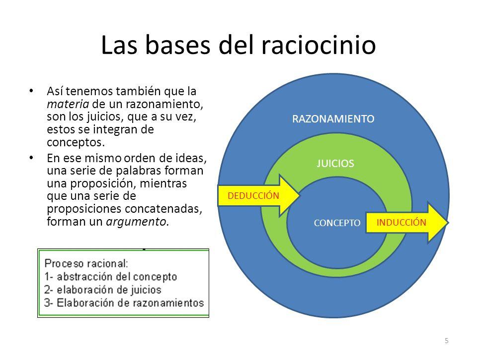 Las bases del raciocinio