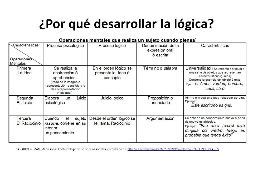 ¿Por qué desarrollar la lógica