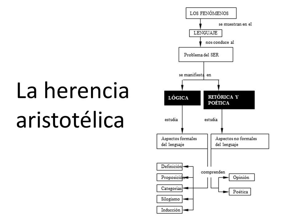 La herencia aristotélica