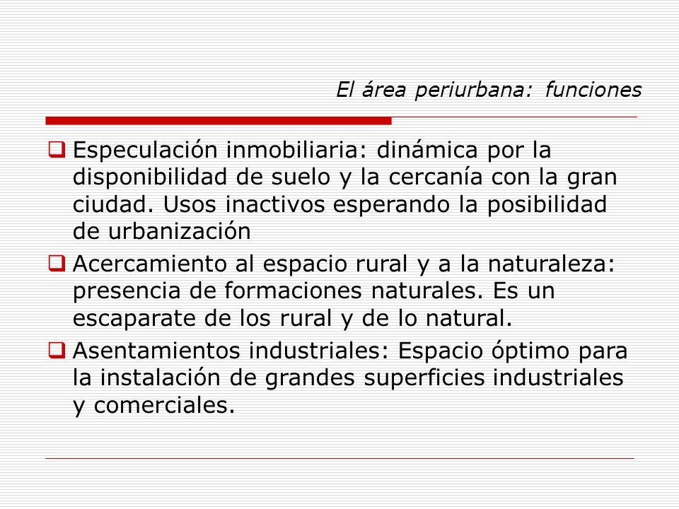 El área periurbana: funciones