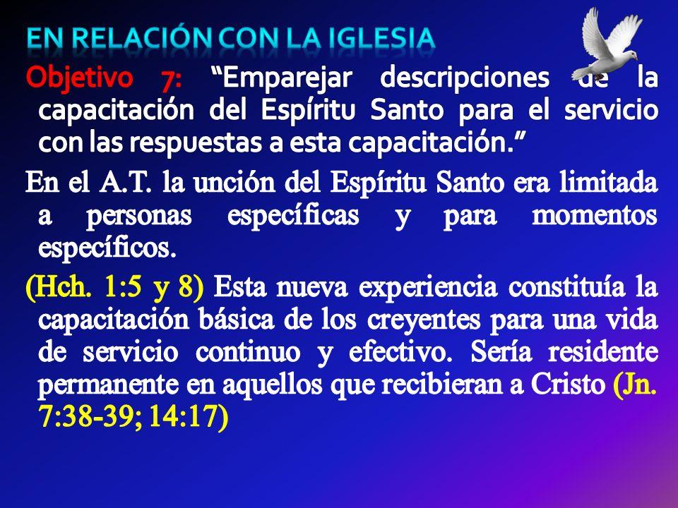 En relación con la iglesia Objetivo 7: Emparejar descripciones de la capacitación del Espíritu Santo para el servicio con las respuestas a esta capacitación. En el A.T.
