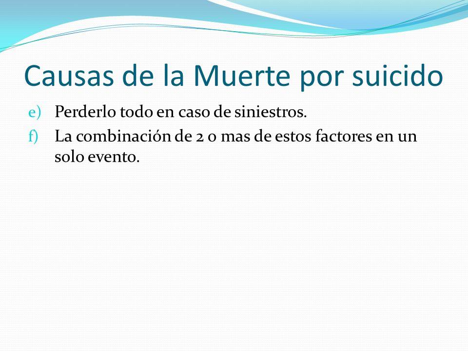 Causas de la Muerte por suicido