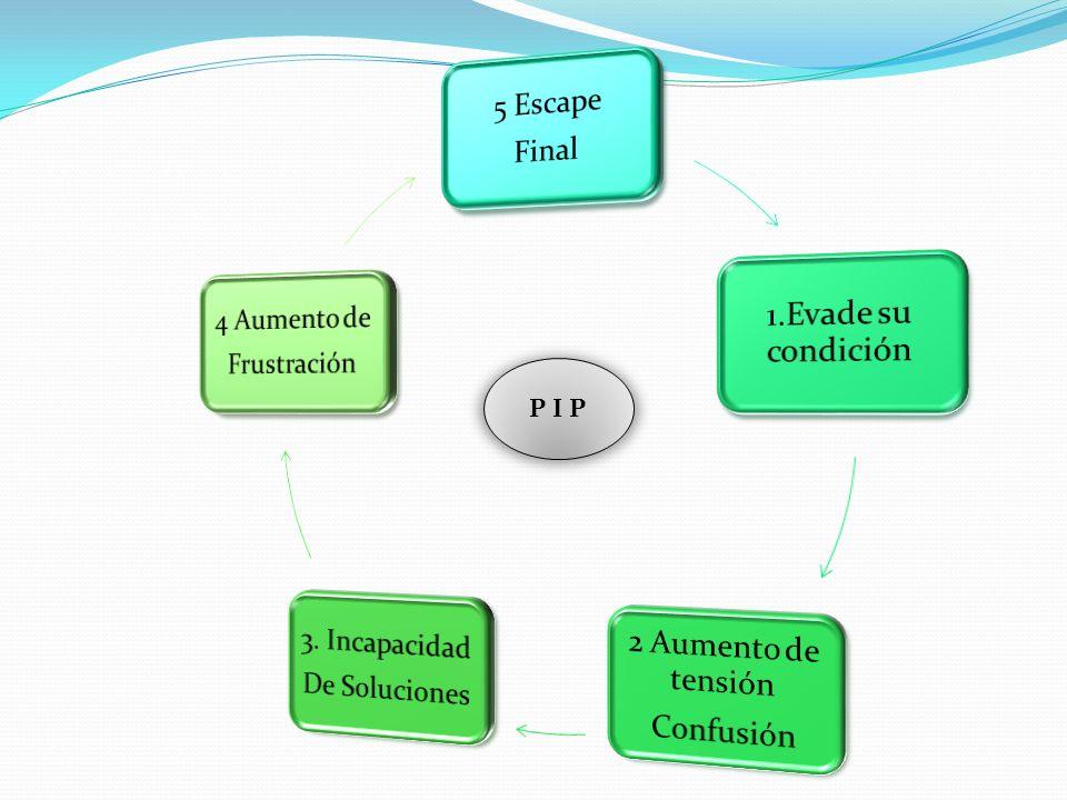 P I P 5 Escape Final 1.Evade su condición 2 Aumento de tensión