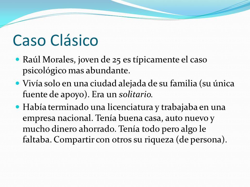 Caso Clásico Raúl Morales, joven de 25 es típicamente el caso psicológico mas abundante.