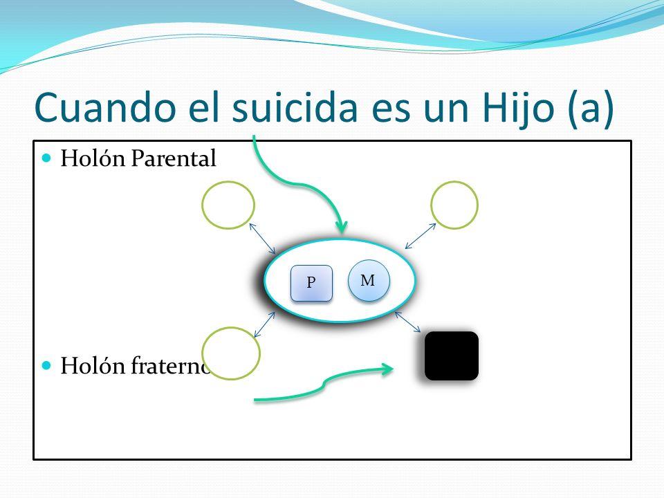 Cuando el suicida es un Hijo (a)
